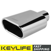 Double Stainless Steel Square Exhaust Tip 2.5