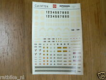 Supermodels decals transfers scale