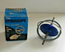 The gyroscope s the mechanical