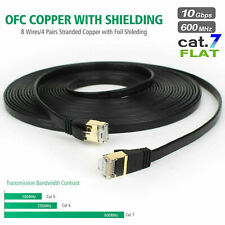 1Pc Cat7 Ethernet Cable Lan Network RJ45 Patch Cord 10Gbps For PC Laptop Router