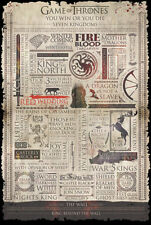 Game of Thrones - Infographic - Fantasy Film - Poster Druck 61x91,5 cm