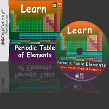 Learn Periodic Table of Elements - Study, Practice, Quiz Games available. (Orig)