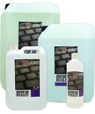 BBQ BLAST - Powerful Cleaner for Barbeques - 500ml -750ml - 1L - Free Gloves