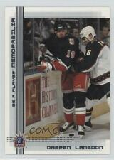 2000-01 In the Game Be A Player Memorabilia #360 Darren Langdon New York Rangers