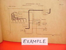 1919 1920 1921 1922 1923 1924 1925 1926 1927 1928 ford car auto wiring  diagrams