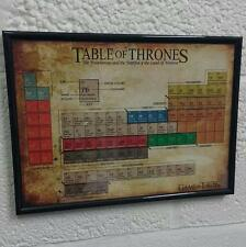 The Table of Thrones - A Game of Thrones Inspired Periodic Table House Alliances