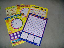 Numeracy Posters-Add-Subtract-Division-Multiplication-Time-Fractions-Decimals