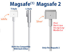 Macbook Adapter DC Cord, For Macbook Pro & Air Models, 45W, 60W, 85W