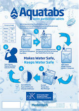AQUATABS WATER PURIFICATION TABLETS - 17mg NATO, British Army, US Special Forces