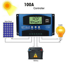 100A MPPT regulador de Panel Solar carga regulador 12V/24V Auto enfoque