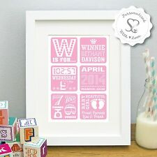 Personalised New Baby Newborn Birth Boy Girl Print or Framed Picture Baby Gift