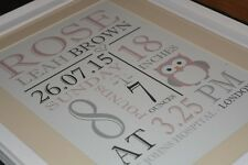 Personalised Newborn Baby Girl Boy Print Wall Art Present Gift Christening Birth