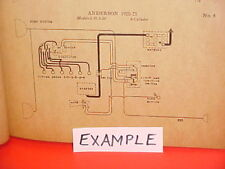 Wiring Diagram Locomobile 1926 19280 results. You may ... on
