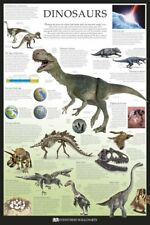 New Dinosaurs Dorling Kindersley Maxi Poster
