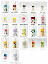 CND Creative Nail Scentsations Hand & Body Lotion 2oz/59ml