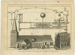 Antique Print Of An Orrery And Ancient Church 1754