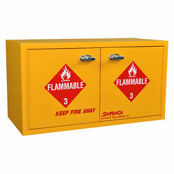 Mini Stak-a-caband8482 Flammable Cabinet, Self-closing, 8 Gallon, 31w X