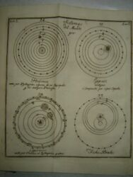 1813 Sailing Instructions Maps, Etchings