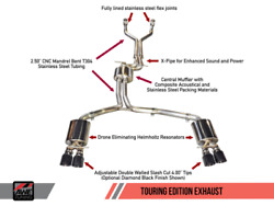 Awe Tuning Touring Edition Exhaust Fits 2012-2018 Audi S6 - Diamond Black