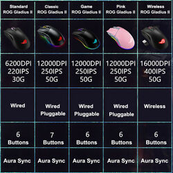 Asus Original Rog Gladius Ii Wireless Wired Game Mouse For Asus Laptop 16000 Dpi