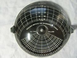 What Is This Enraf Nonius Dutch Company Sun Elevation Gimble Any Thoughts