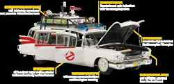 Ghostbusters Eaglemoss Ecto-1 Car Kit Issues 1-77 Brand New Never Opened