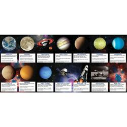 Space Blast Fact learning Cards 14 Pack Solar System Spaceship Party Decoration