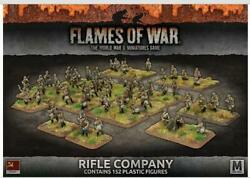 Battlefront FoW WWII Soviet 15mm Soviet Rifle Company Box SW