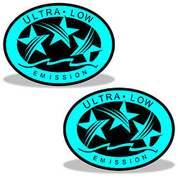 Ultra Low Emission 3 Star California Dot Outboard Graphic Sticker Decal - Teal