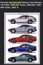 Porsche 924-944-968 History. First To See It On Ebay New Car Poster Wow