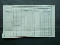 Dutch West India Compagnie Trade Chart 1679-1774 / Dividends + High Low O Shares