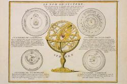 Vintage Diagram Of Model Of Solar System Educational Chart Poster 24x36 Inch