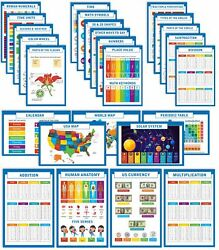 Traceease Educational Poster For Elementary School Pack Of 25 Large-pbg