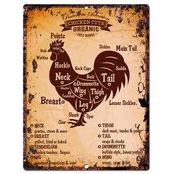 PP0011 Vintage Chicken Meat Chart sign Home Restaurant Cafe Interior Decor Gift