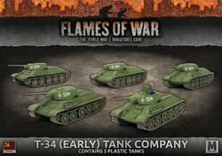 Battlefront FoW WWII Soviet 15mm T-34 (Early) Tank Company Box SW