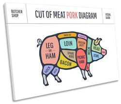 Pork Pig Butcher Meat Cuts Kitchen Print Single Canvas Wall Art Picture