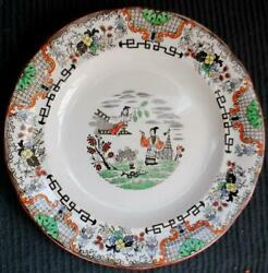 Rare Antique Imperial Russian Kuznetsov Hand Painted Porcelain Plate Dish Signed