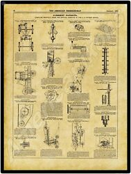 1906 Thresherman Review New Metal Sign Farm Machinery Patents Applied For