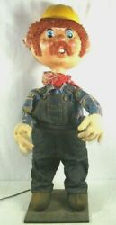 Vintage Animated Mechanical Comical Store Display Lumberjack Construction Worker