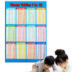 Family Educational Times Multiplication Tables Maths Kids Wall Kit 53x35cm US