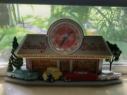 Vintage Coca Cola Family Drive In Diner Wall Clock 1988 Burwood Products Working