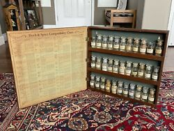Vintage 1965 Three Mountaineers Inc. Herbs Spices Rack Wagner And Sons Spice Jars