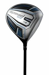 Speed System Golf 460cc Titanium Driver - Guaranteed To Add Yards To Your Drives