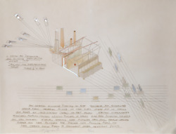 Dennis Oppenheim A Station For Detaining And Blinding Radioactive Horses Litho