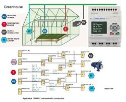Greenhouse Automation Mini PLC Controller Programmable 12 IO Software 12V 24V
