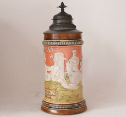 Antique Hr Hauber And Reuther Beer Stein 456 Scene At A Well C.1900
