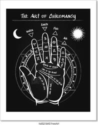 Palmistry Hand Black Poster Art Print Home Decor Wall Art Poster
