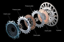 Orc Racing Concept Twin Plate Clutch Kit For Rps13/kprs13 Sr20det