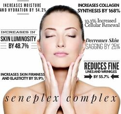 SeneDerm Skin Care Anti Wrinkle Climate Control Silk SeneSerum-C Dark Circle
