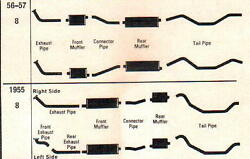 1956 Lincoln Capri And Premiere Dual Exhaust, Aluminized Without Resonators